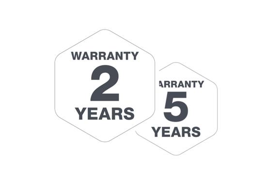 Fiskars warranty